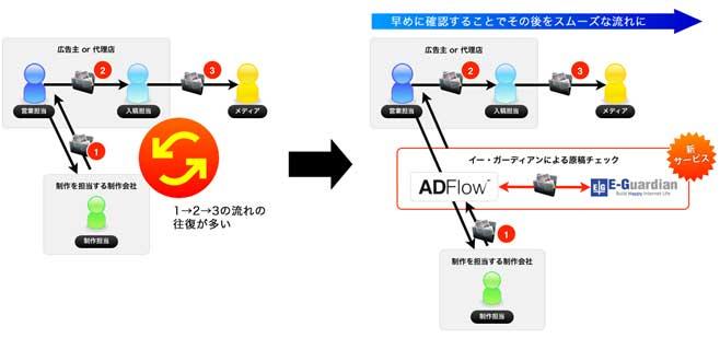 adflow.jpg
