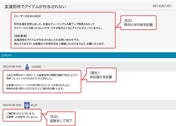 カスタマーサポートツール使用例の画面イメージ