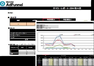 「SSPレポート自動化ツール」はデータ入出力など柔軟に対応可能(上図はサンプル)