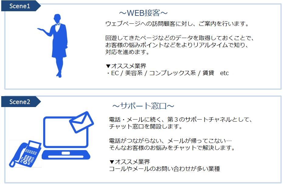 WEB接客