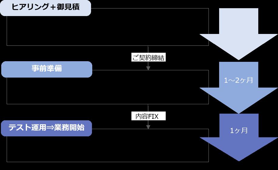 line_04.png